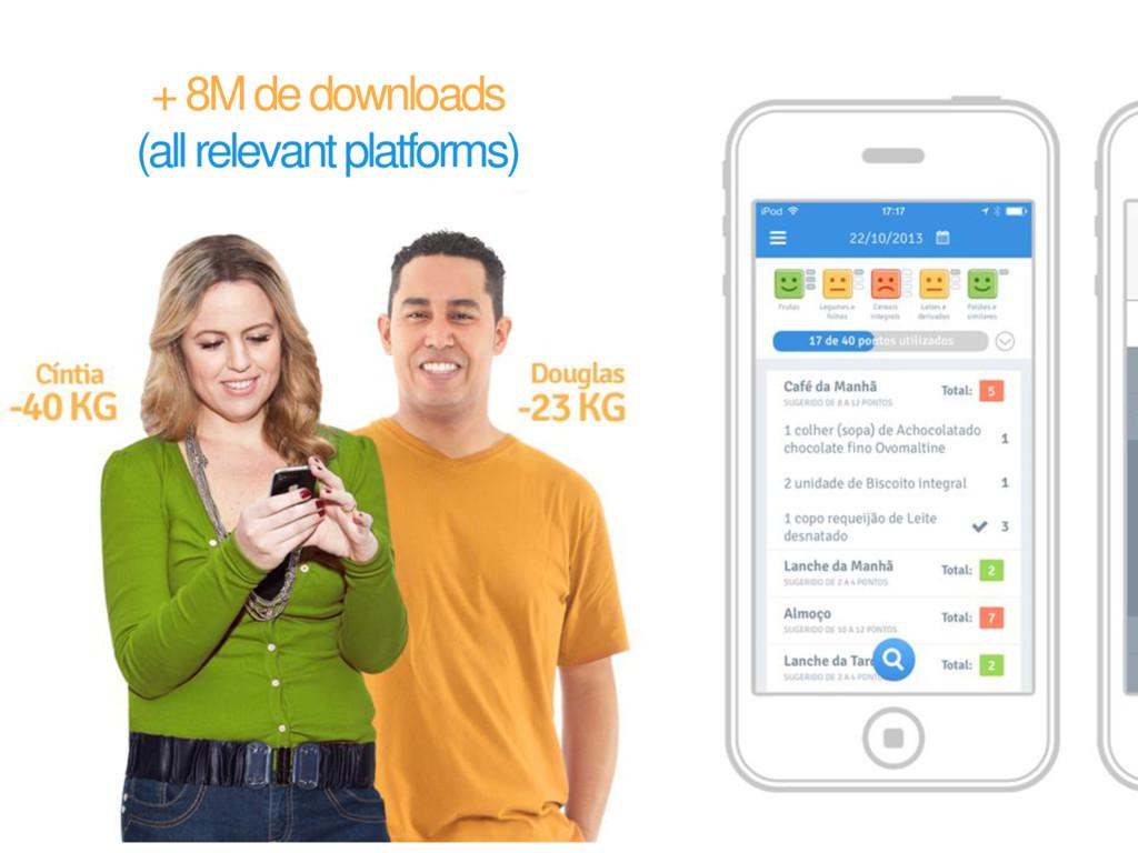 + 8M de downloads (all relevant platforms)