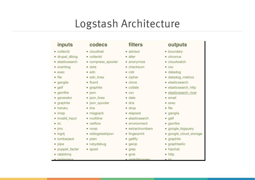 Logstash Architecture