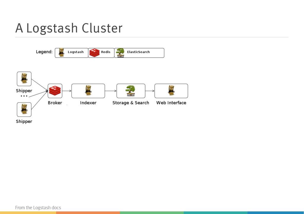 A Logstash Cluster From the Logstash docs