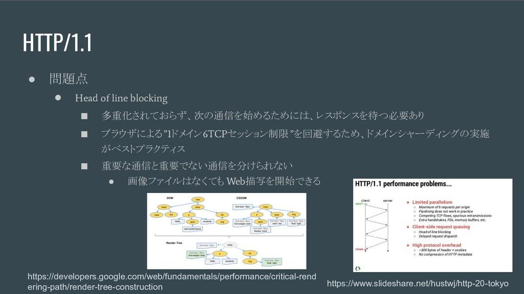 HTTP/1.1 ● 問題点 ● Head of line blocking ■ 多重化されて...