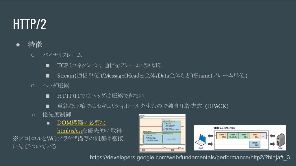 HTTP/2 ● 特徴 ○ バイナリフレーム ■ TCP 1 コネクション。通信をフレームで区...