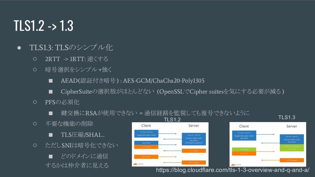 TLS1.2 -> 1.3 ● TLS1.3: TLS のシンプル化 ○ 2RTT -> 1R...