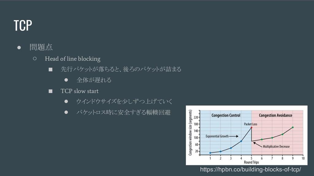 TCP ● 問題点 ○ Head of line blocking ■ 先行パケットが落ちると...