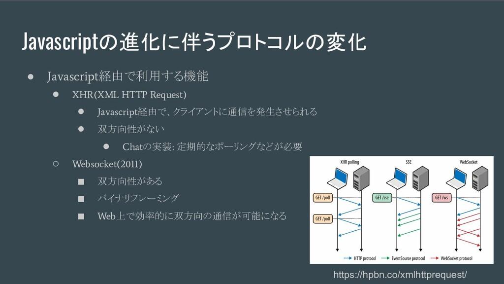Javascriptの進化に伴うプロトコルの変化 ● Javascript 経由で利用する機能...