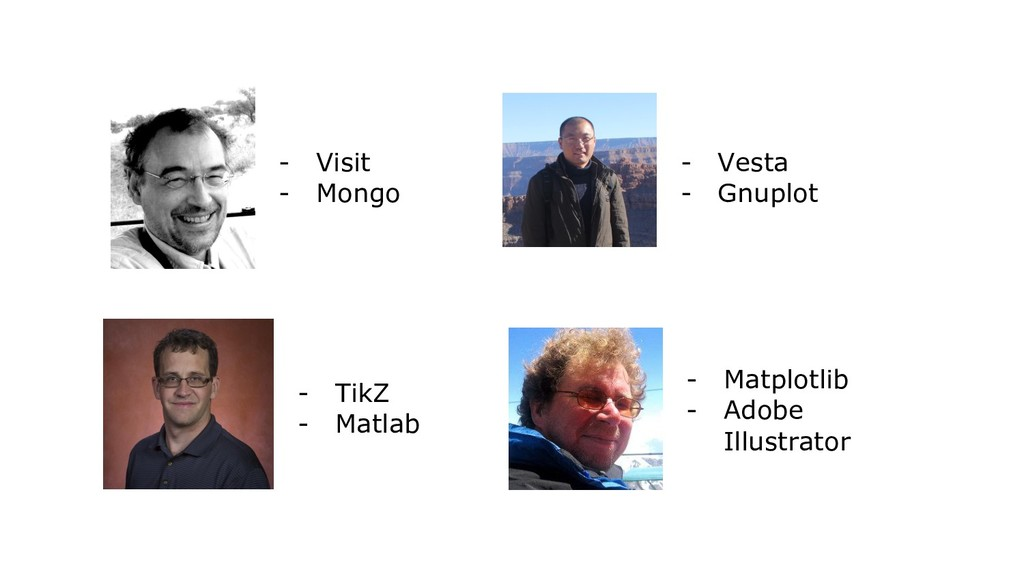 - Visit - Mongo - Vesta - Gnuplot - TikZ - Matl...