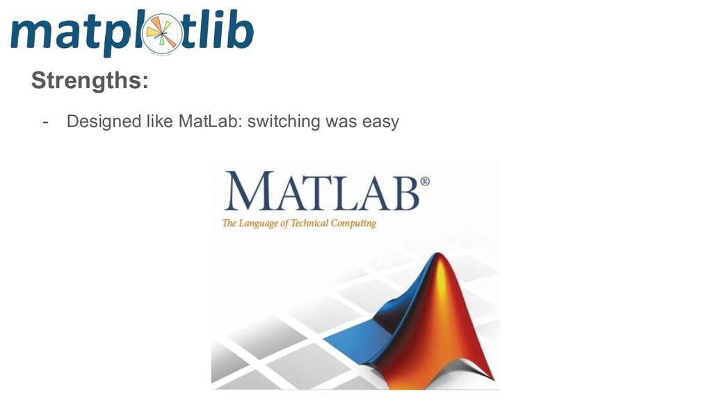 Strengths: - Designed like MatLab: switching wa...