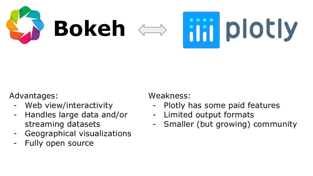 Bokeh Advantages: - Web view/interactivity - Ha...