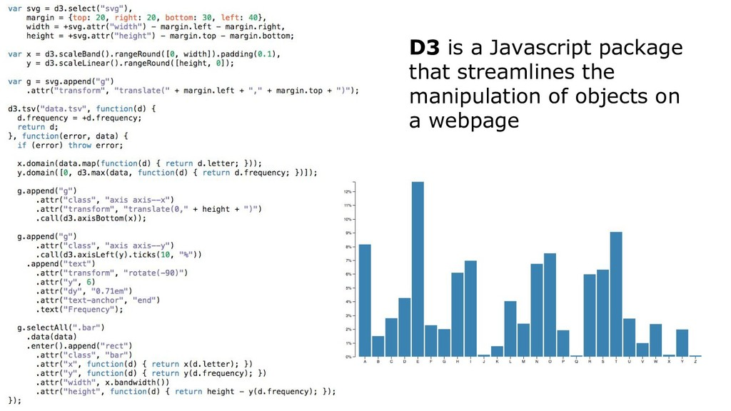 D3 is a Javascript package that streamlines the...