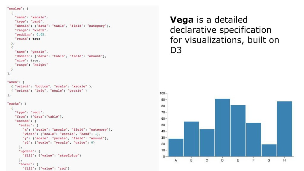 Vega is a detailed declarative specification fo...