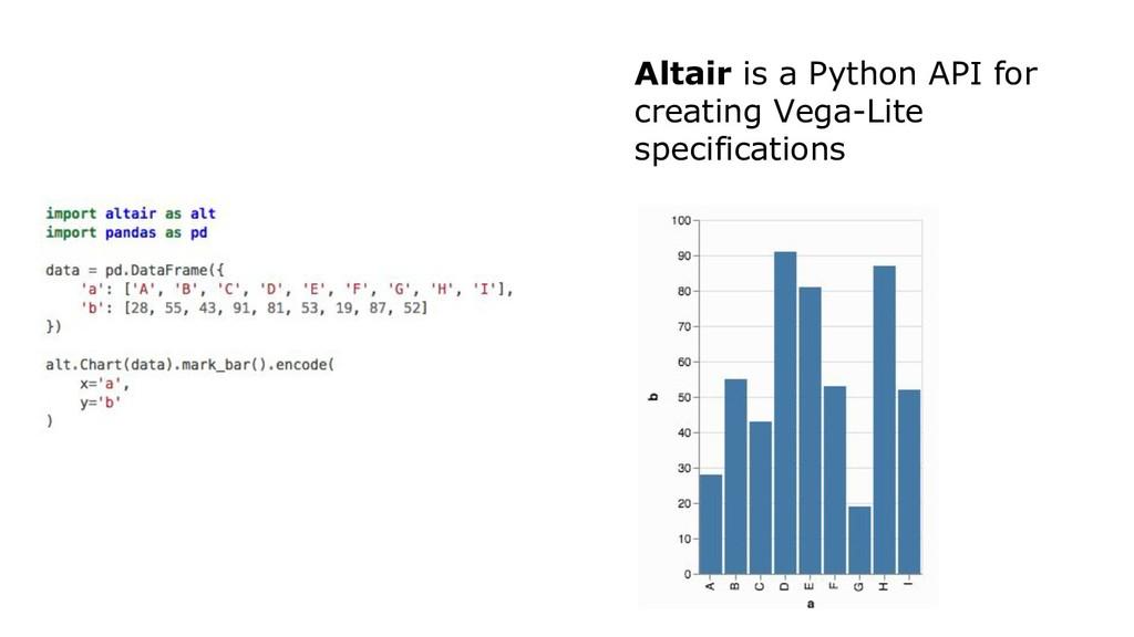 Altair is a Python API for creating Vega-Lite s...