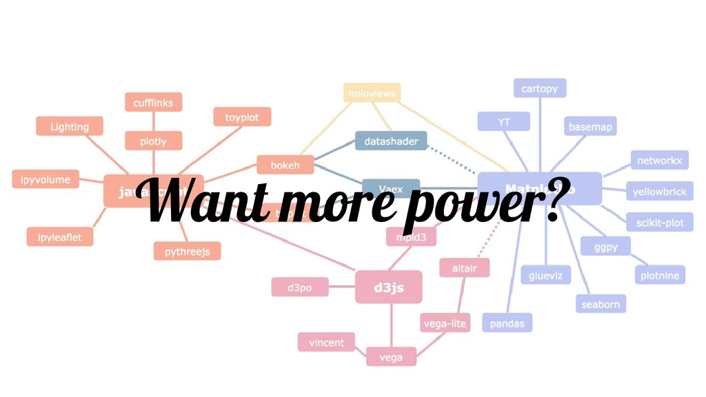 Want more power?