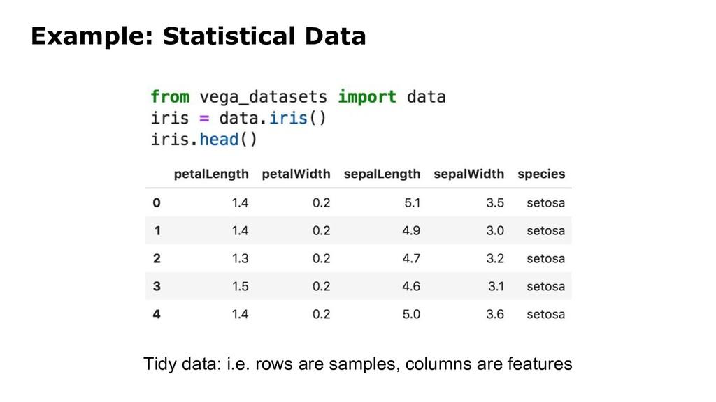 Example: Statistical Data Tidy data: i.e. rows ...