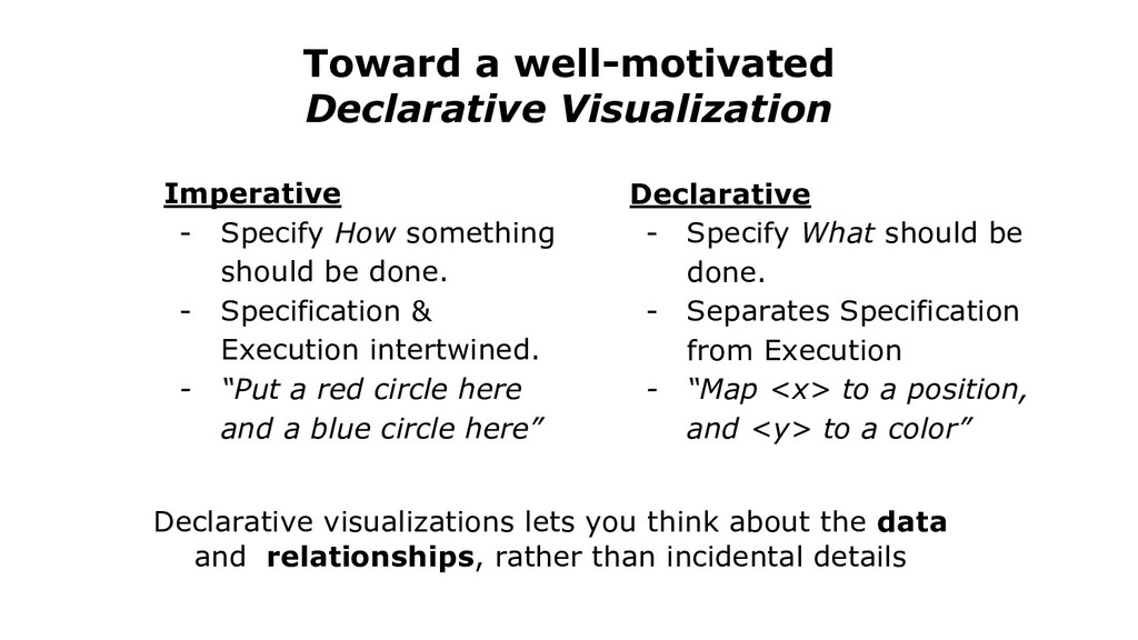 Toward a well-motivated Declarative Visualizati...