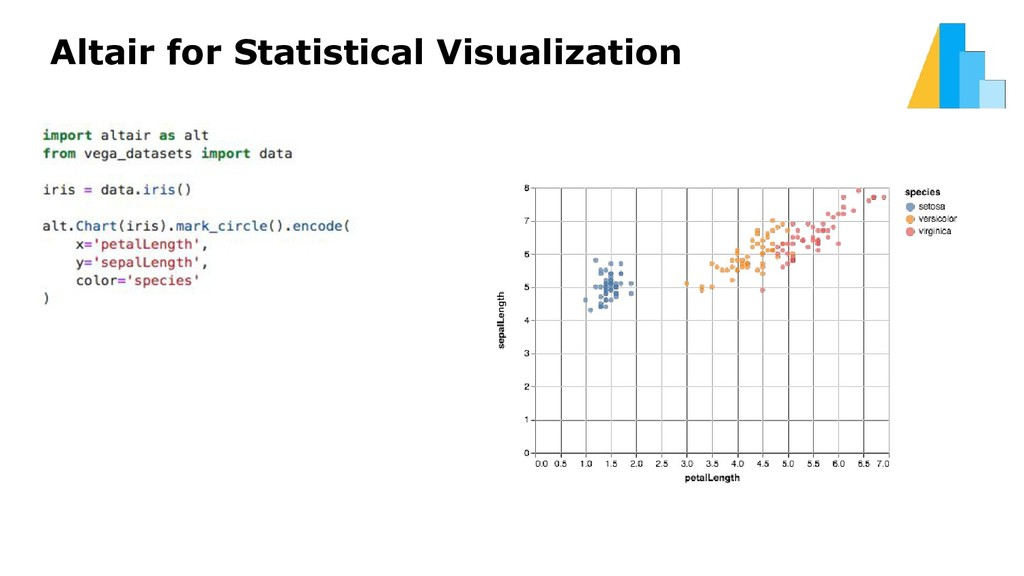 Altair for Statistical Visualization
