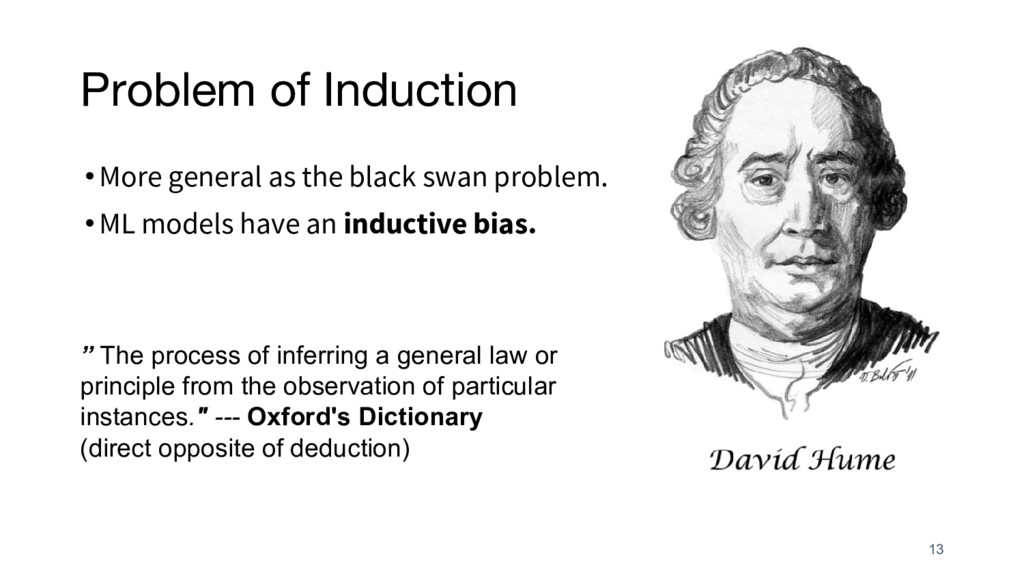 Problem of Induction •More general as the black...