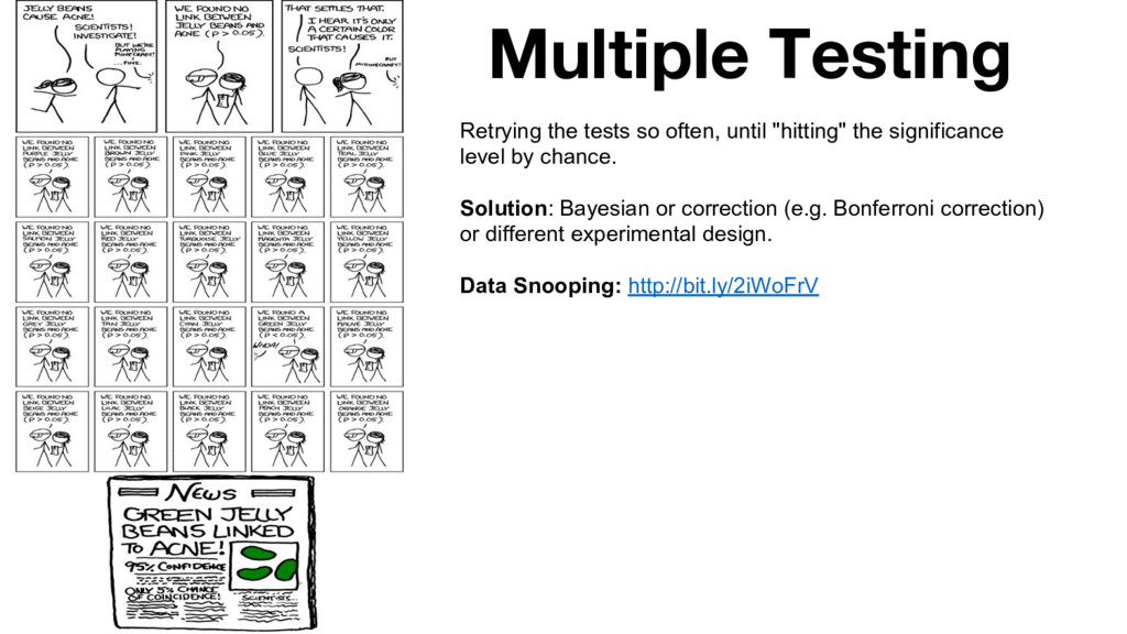 Multiple Testing Retrying the tests so often, u...