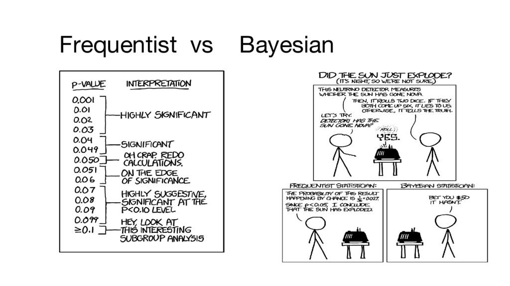 Frequentist vs Bayesian