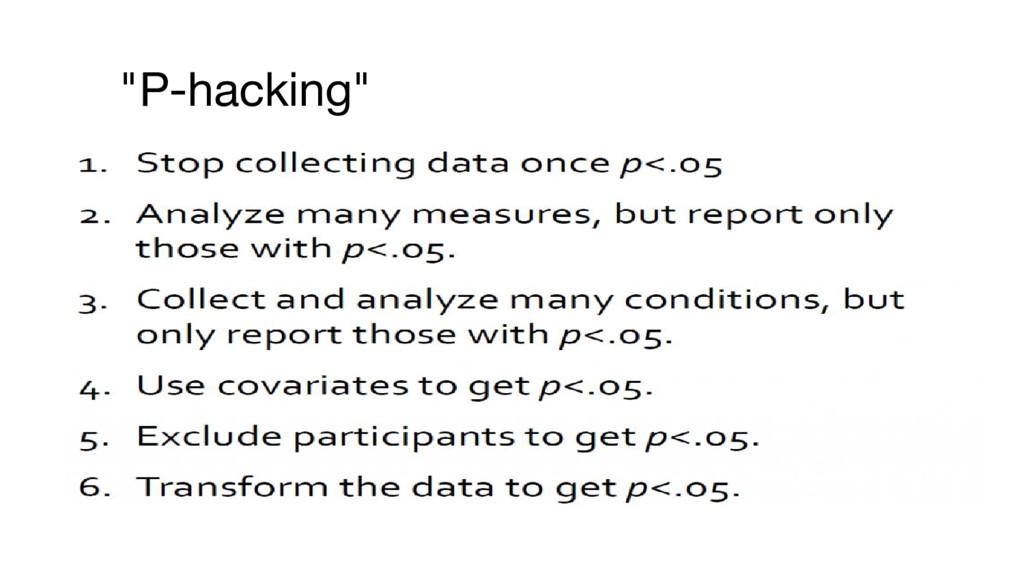 """""""P-hacking"""""""