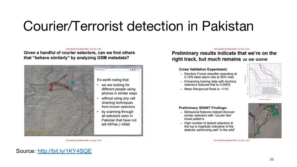 Courier/Terrorist detection in Pakistan 36 Sour...
