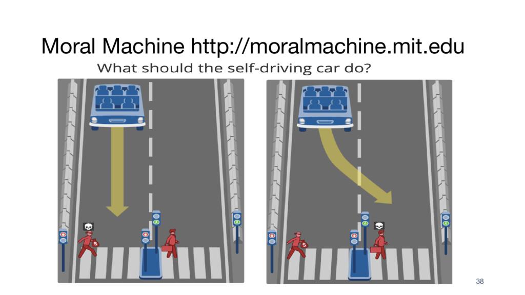 Moral Machine http://moralmachine.mit.edu 38