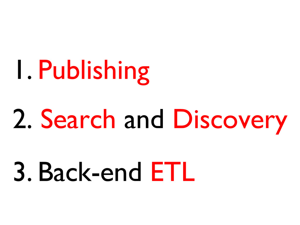2. Search and Discovery 1. Publishing 3. Back-e...
