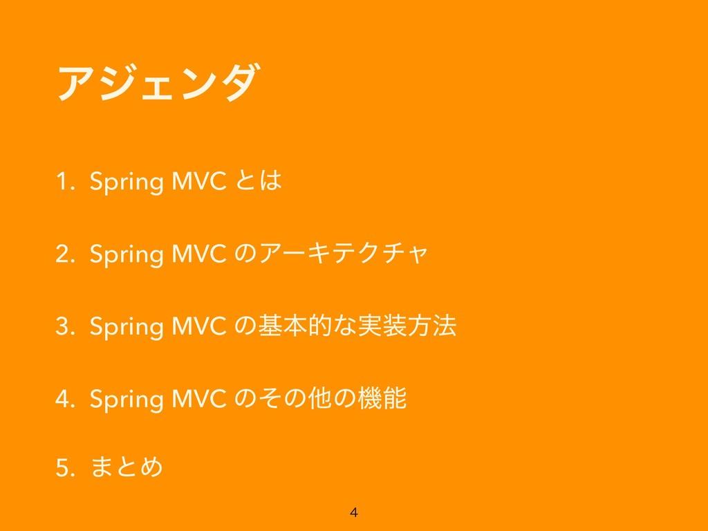 ΞδΣϯμ 1. Spring MVC ͱ 2. Spring MVC ͷΞʔΩςΫνϟ 3...