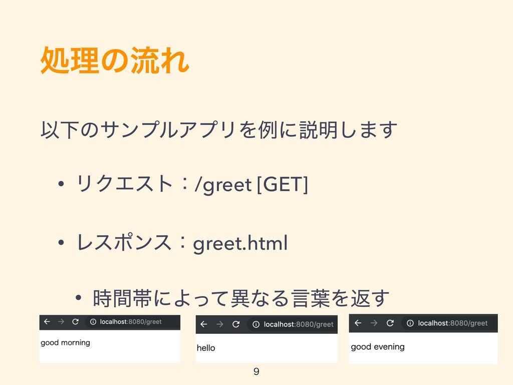 ॲཧͷྲྀΕ ҎԼͷαϯϓϧΞϓϦΛྫʹઆ໌͠·͢ • ϦΫΤετɿ/greet [GET] •...