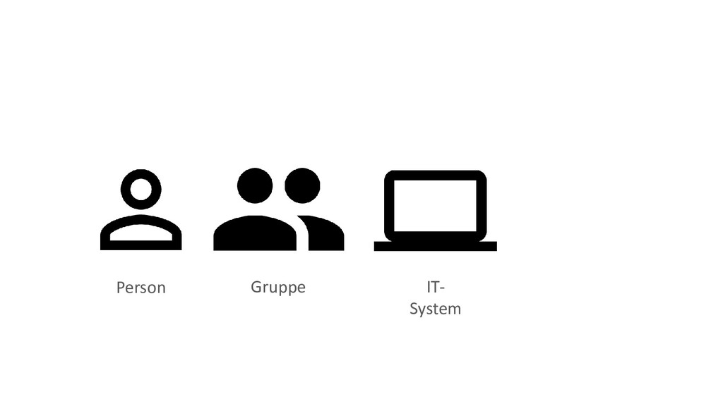 Person Gruppe IT- System