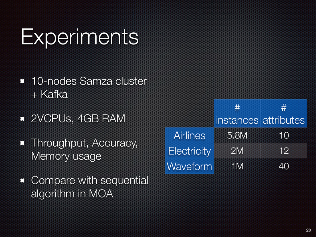 Experiments 10-nodes Samza cluster + Kafka 2VCP...