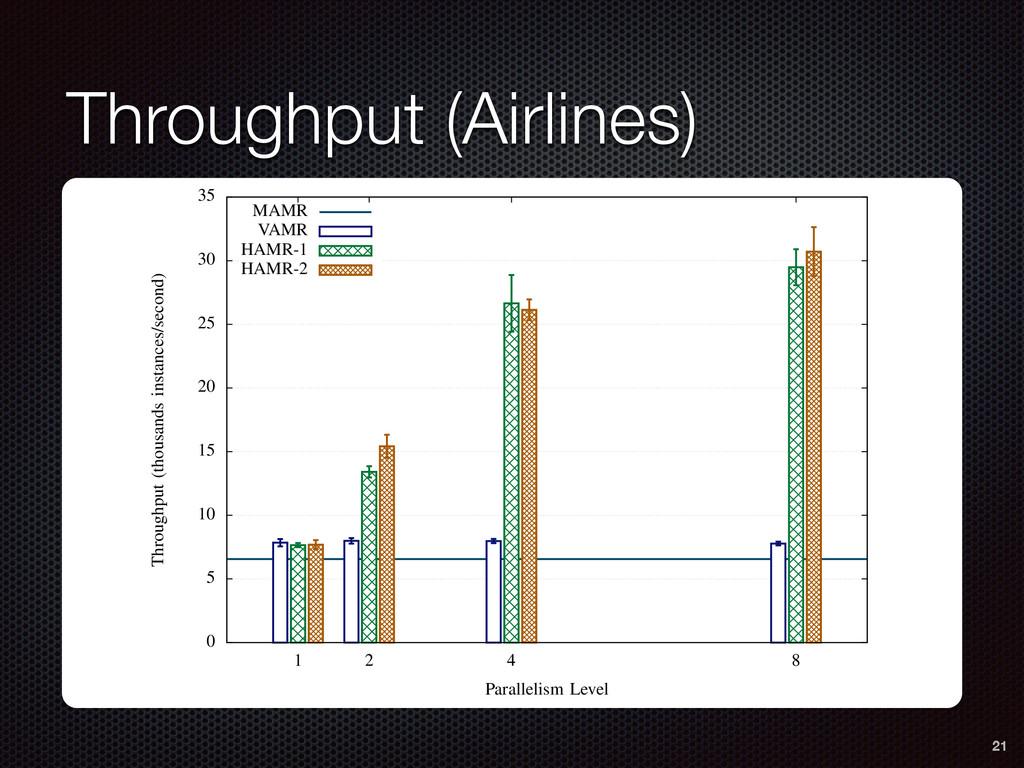 Throughput (Airlines) 1 2 4 8 Parallelism Level...