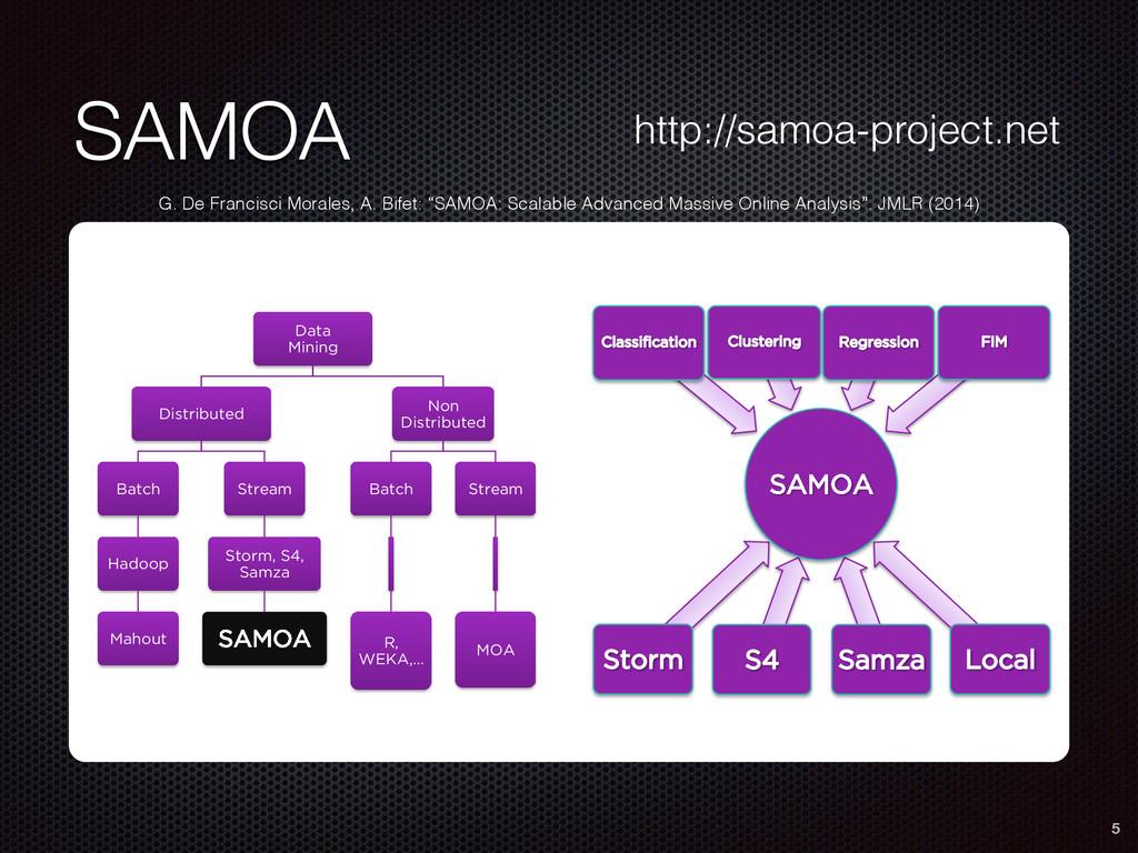 SAMOA 5 SAMOA Data Mining Distributed Batch Had...