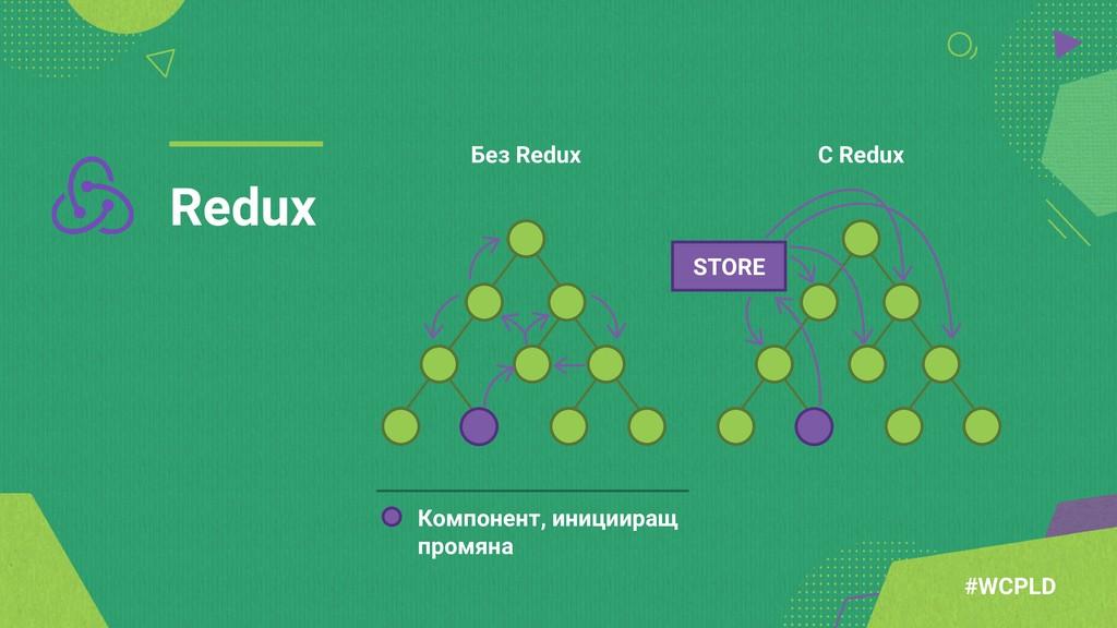 Redux #WCPLD Без Redux Компонент, иницииращ про...