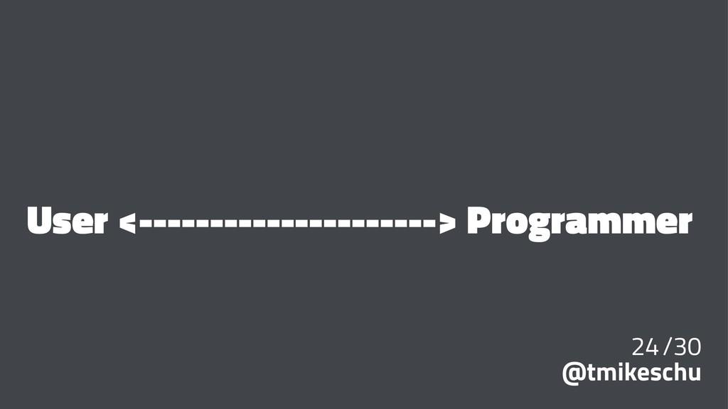 User <---------------------> Programmer 24/30 @...