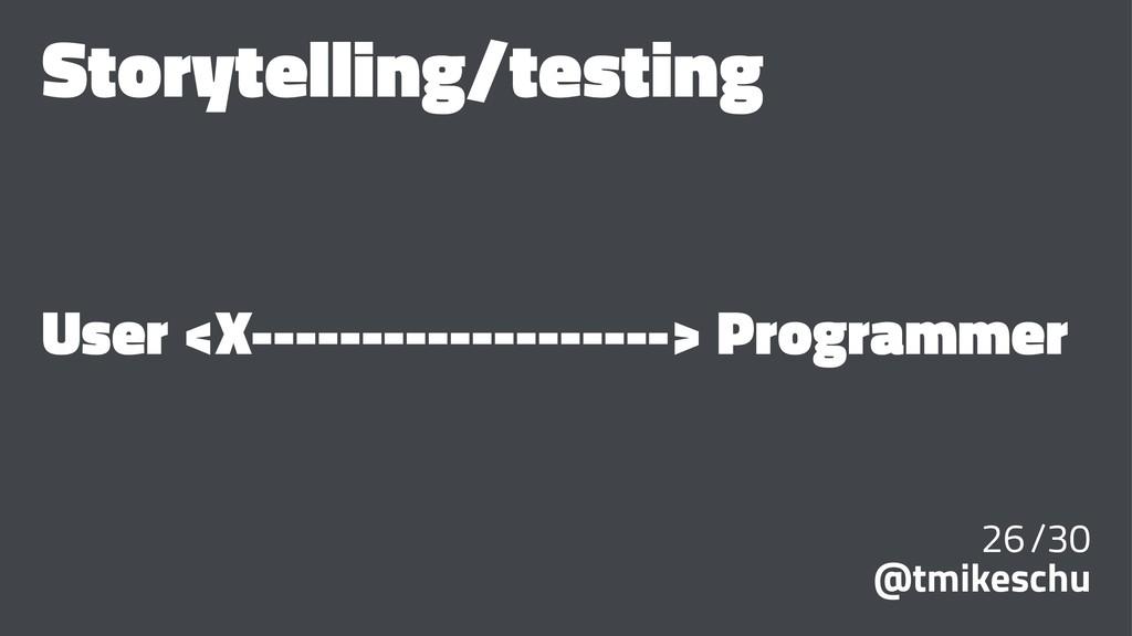 Storytelling/testing User <X-------------------...