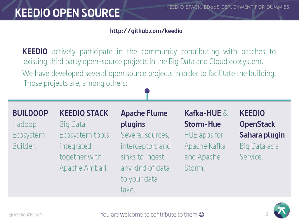 KEEDIO actively participate in the community co...