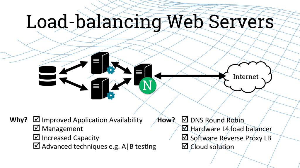 Load-balancing Web Servers Internet N þ Im...