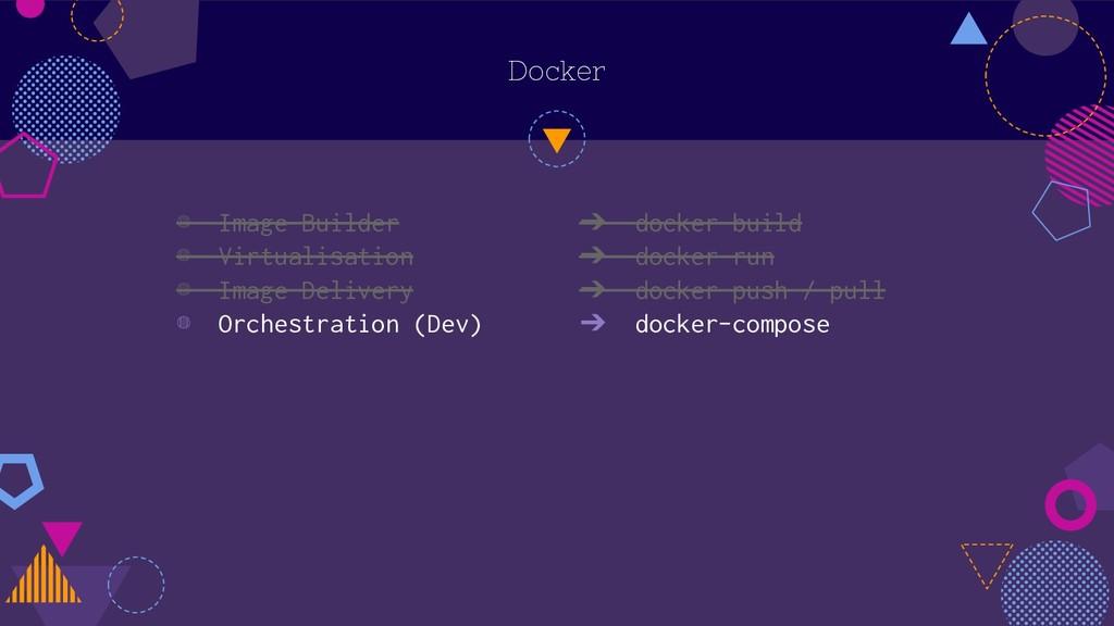 Docker ◍ Image Builder ◍ Virtualisation ◍ Image...