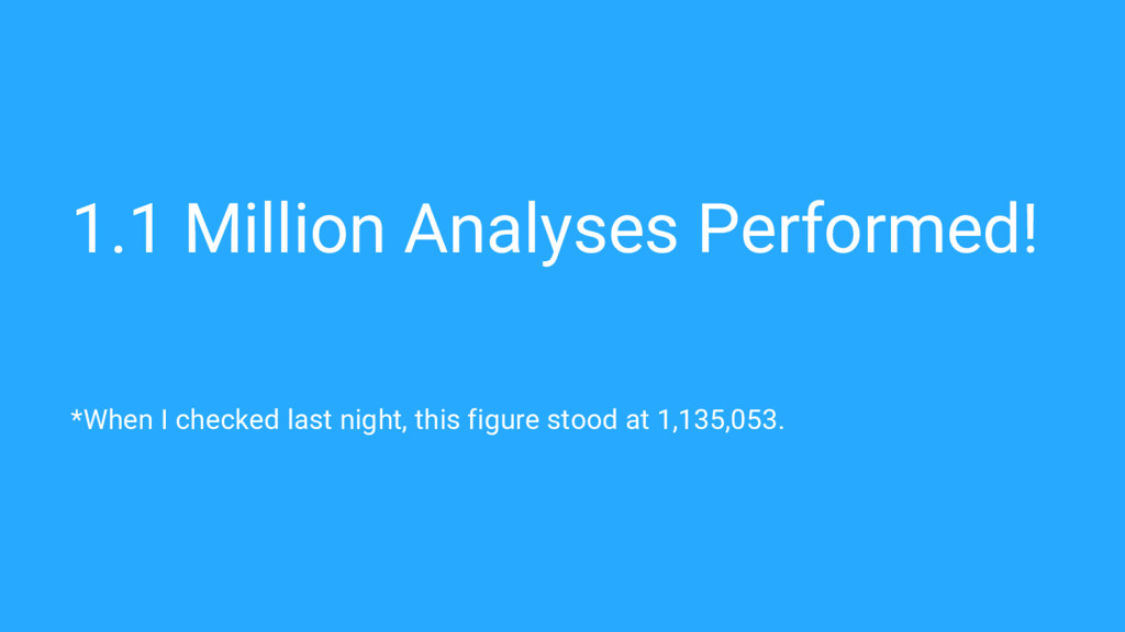 1.1 Million Analyses Performed! *When I checked...