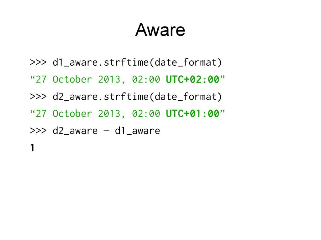 "Aware >>> d1_aware.strftime(date_format) ""27 Oc..."