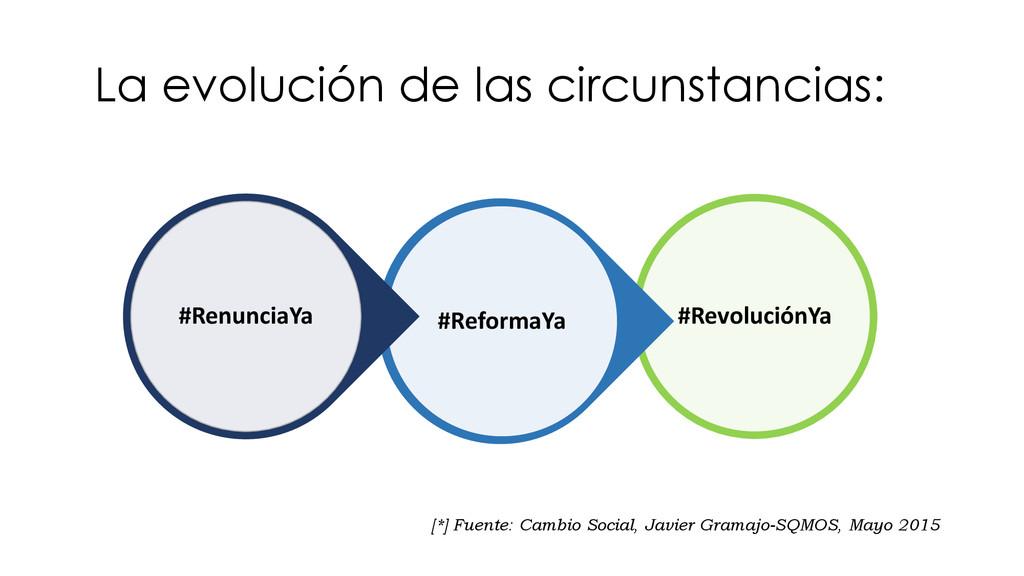 #RevoluciónYa #ReformaYa #RenunciaYa La evoluci...