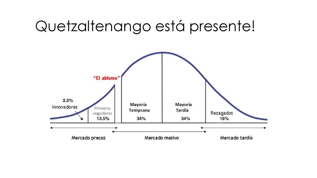 Quetzaltenango está presente!