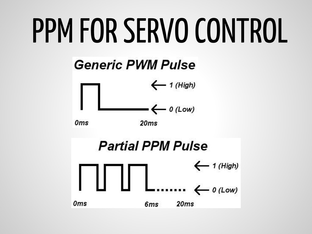 PPM FOR SERVO CONTROL