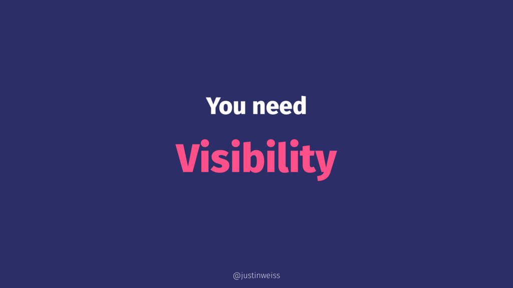 You need Visibility @justinweiss