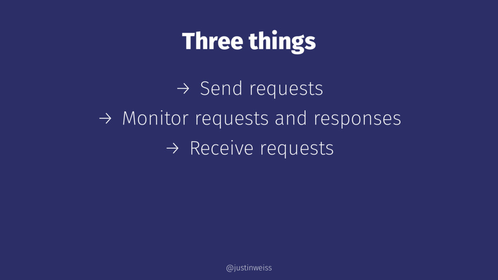 Three things → Send requests → Monitor requests...