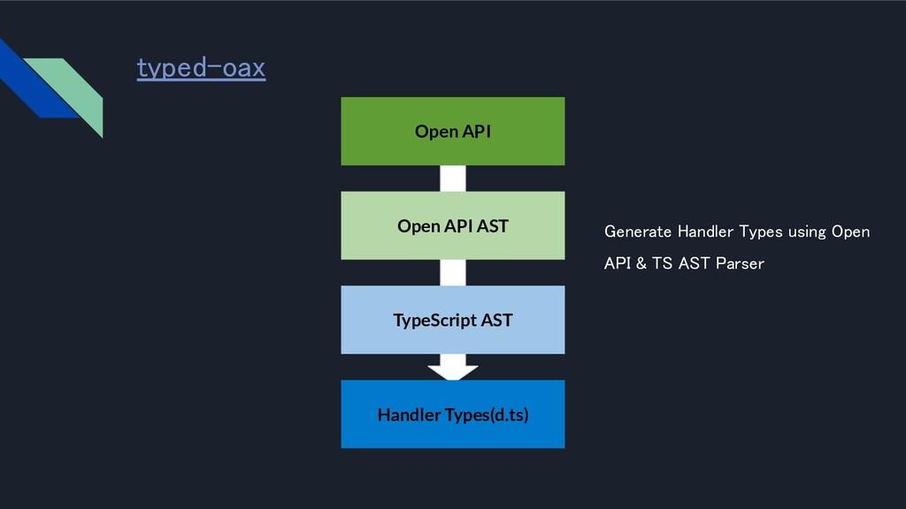 typed-oax Open API Open API AST TypeScript AST...