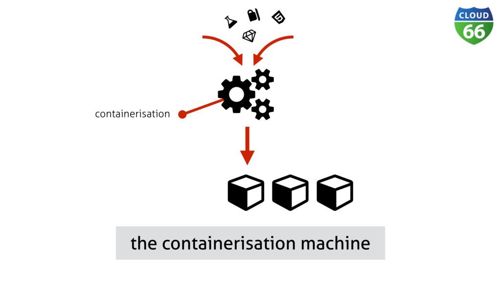 containerisation Ǹ the containerisation machine...