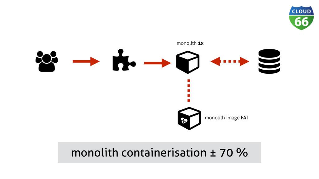Ɨ ǽ Ɨ  monolith containerisation ± 70 % monoli...