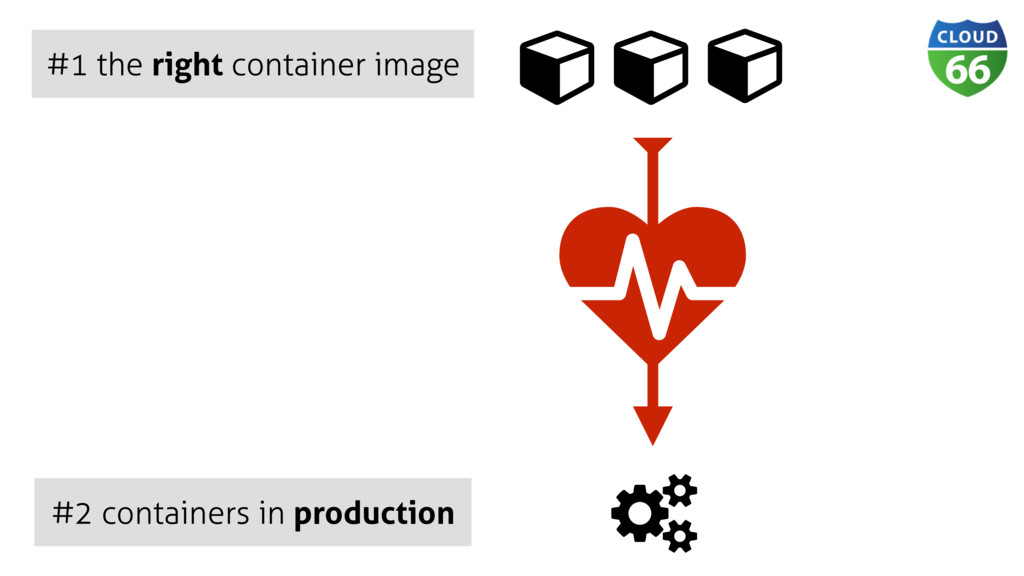 Ɨ ǽ #1 the right container image #2 containers ...
