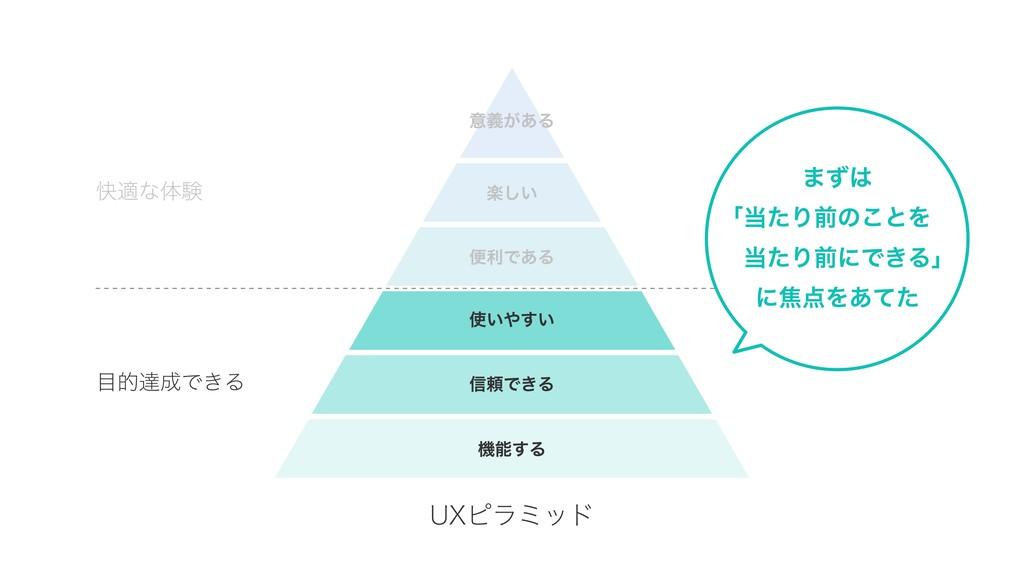 快適な体験 UXピラミッド 機能する 信頼できる 使いやすい 便利である 楽しい 意義がある ...