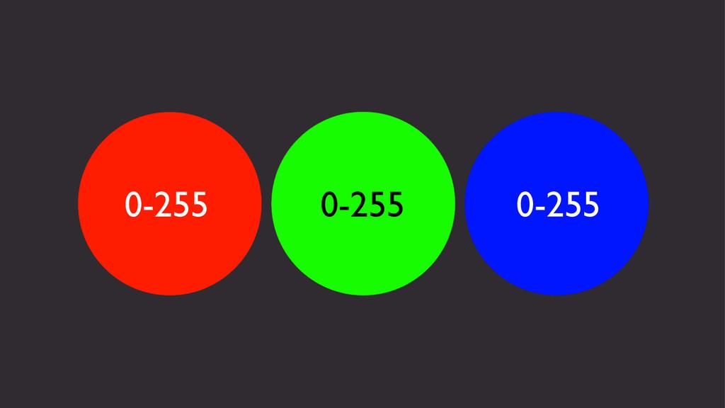 0-255 0-255 0-255